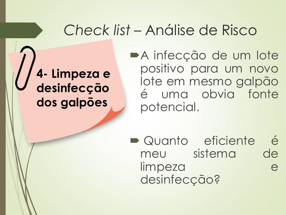 Check list – Análise de Risco  A infecção de um lote positivo para um novo lote em mesmo galpão é uma obvia fonte potencial.  Quanto eficiente é meu