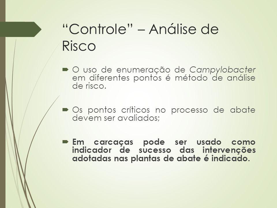 """""""Controle"""" – Análise de Risco  O uso de enumeração de Campylobacter em diferentes pontos é método de análise de risco.  Os pontos críticos no proces"""