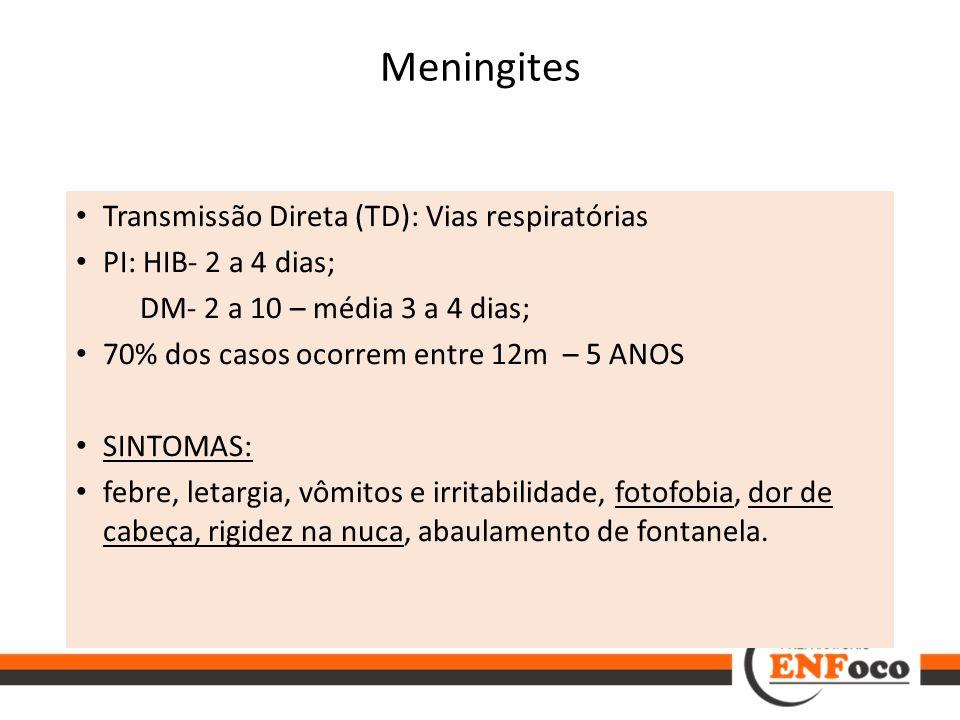 Meningites Transmissão Direta (TD): Vias respiratórias PI: HIB- 2 a 4 dias; DM- 2 a 10 – média 3 a 4 dias; 70% dos casos ocorrem entre 12m – 5 ANOS SI
