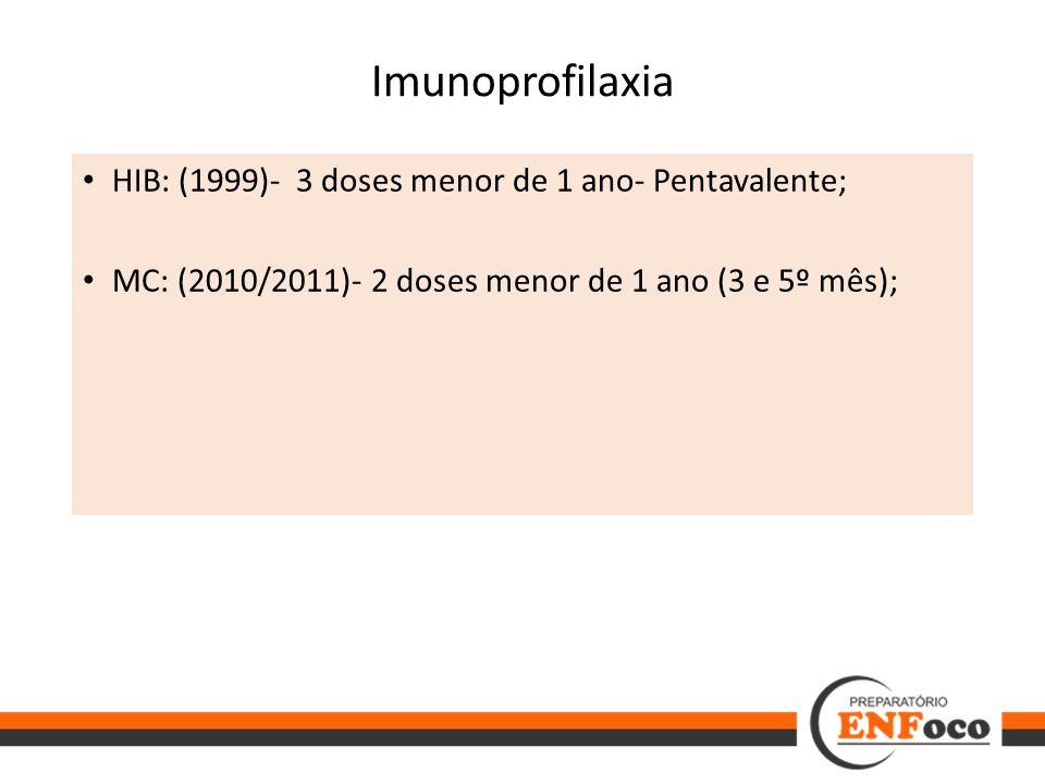 Imunoprofilaxia HIB: (1999)- 3 doses menor de 1 ano- Pentavalente; MC: (2010/2011)- 2 doses menor de 1 ano (3 e 5º mês);