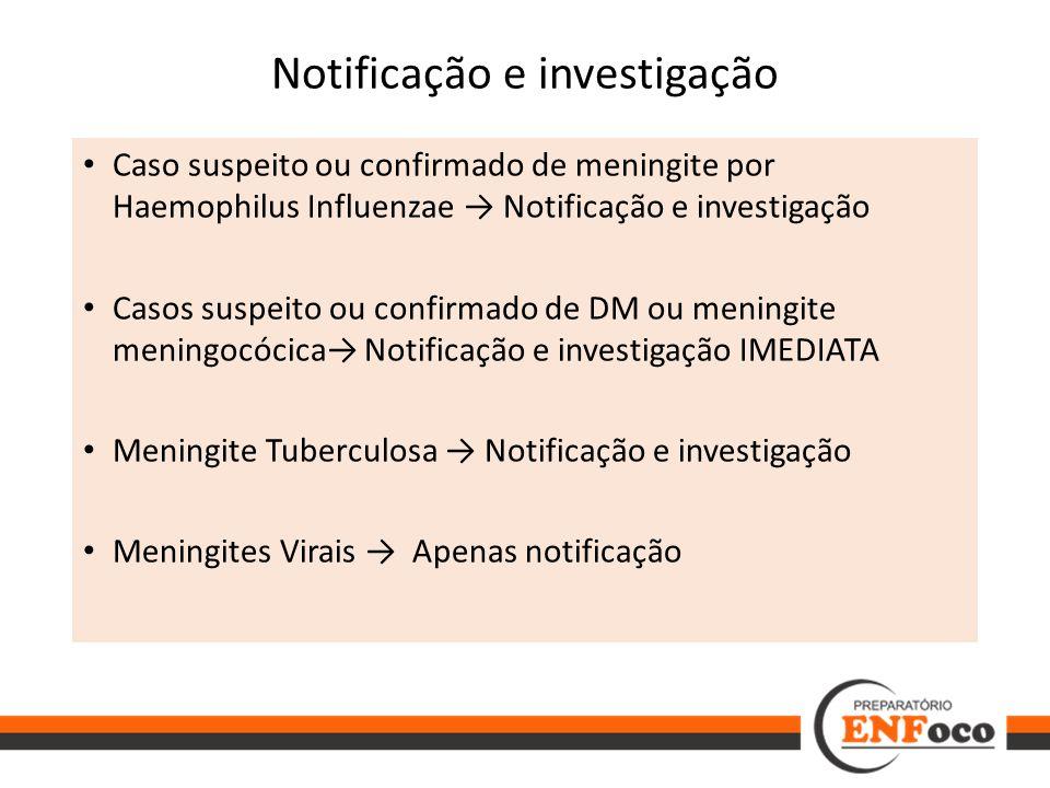 Notificação e investigação Caso suspeito ou confirmado de meningite por Haemophilus Influenzae → Notificação e investigação Casos suspeito ou confirma
