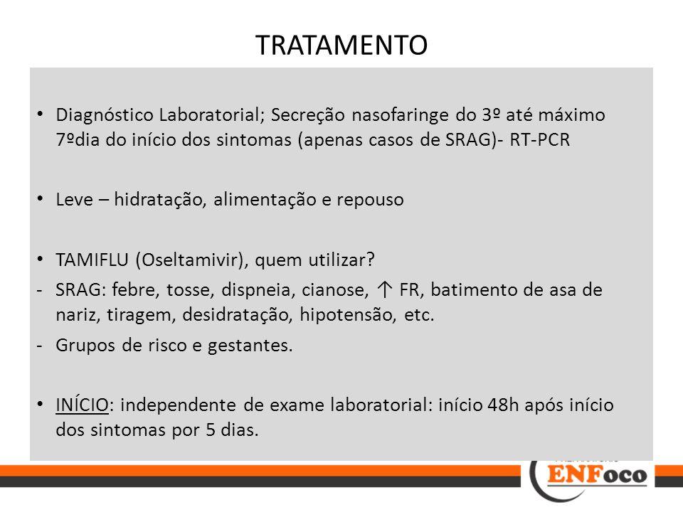 TRATAMENTO Diagnóstico Laboratorial; Secreção nasofaringe do 3º até máximo 7ºdia do início dos sintomas (apenas casos de SRAG)- RT-PCR Leve – hidrataç