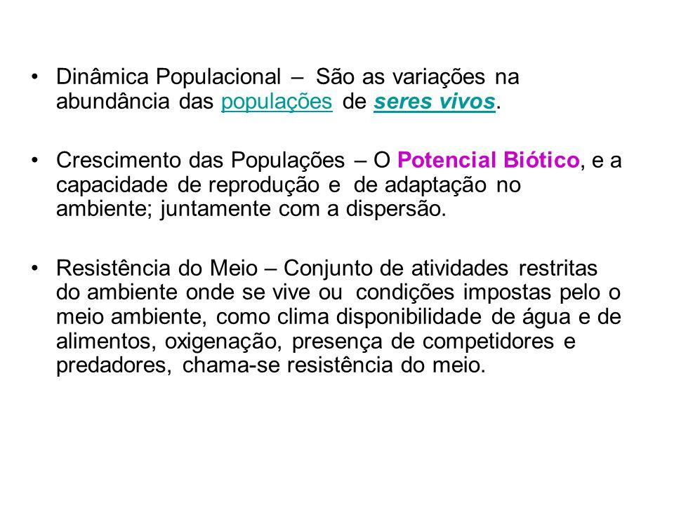 Dinâmica Populacional – São as variações na abundância das populações de seres vivos.populaçõesseres vivos Crescimento das Populações – O Potencial Bi