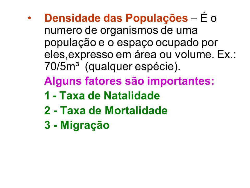 Densidade das Populações – É o numero de organismos de uma população e o espaço ocupado por eles,expresso em área ou volume. Ex.: 70/5m³ (qualquer esp