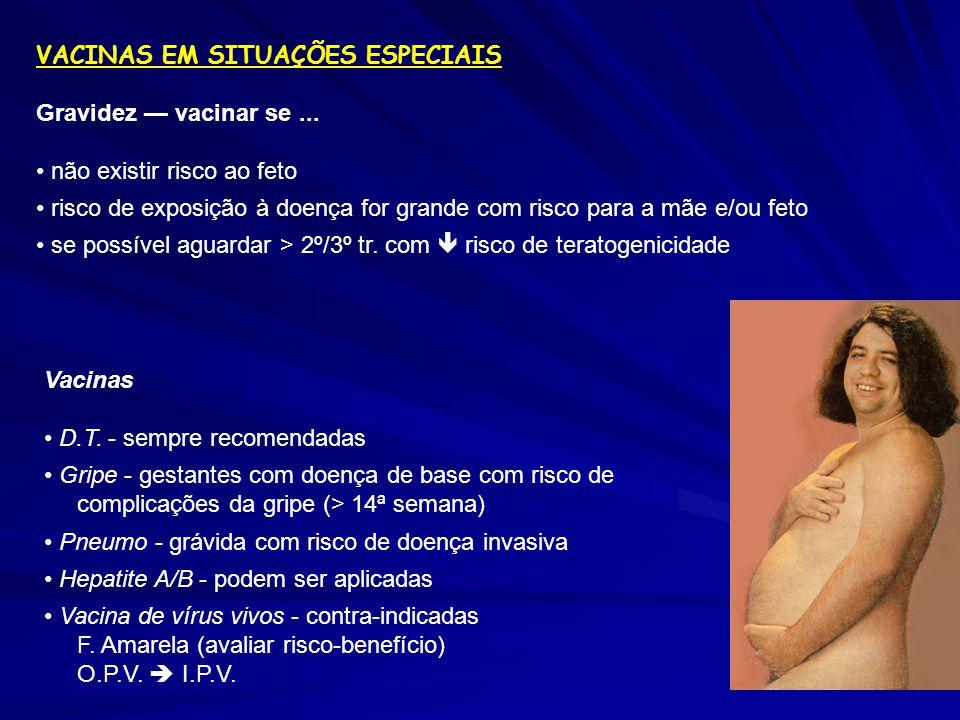 VACINAS EM SITUAÇÕES ESPECIAIS Gravidez — vacinar se... não existir risco ao feto risco de exposição à doença for grande com risco para a mãe e/ou fet