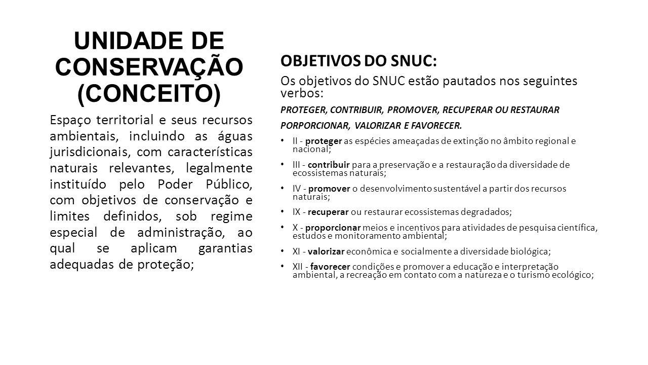 UNIDADE DE CONSERVAÇÃO (CONCEITO) OBJETIVOS DO SNUC: Os objetivos do SNUC estão pautados nos seguintes verbos: PROTEGER, CONTRIBUIR, PROMOVER, RECUPER