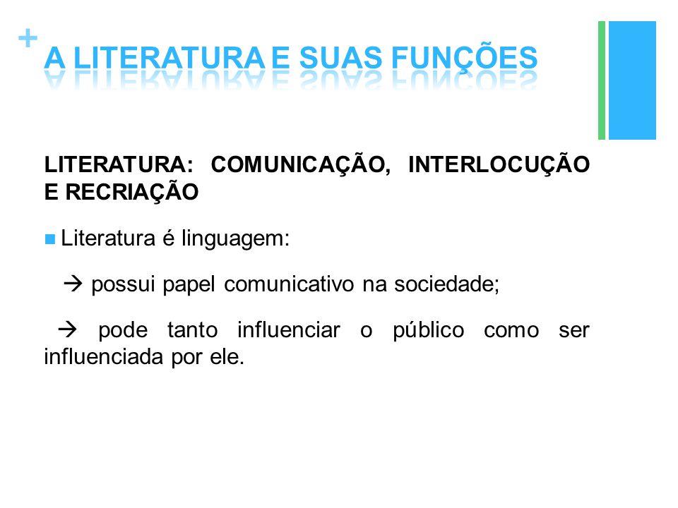 + LITERATURA: COMUNICAÇÃO, INTERLOCUÇÃO E RECRIAÇÃO Literatura é linguagem:  possui papel comunicativo na sociedade;  pode tanto influenciar o públi