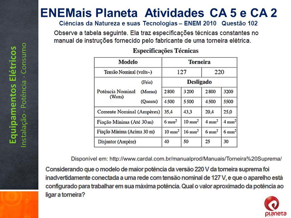 Equipamentos Elétricos Instalação - Potência - Consumo ENEMais Planeta Atividades CA 5 e CA 2 Ciências da Natureza e suas Tecnologias – ENEM 2010 Ques