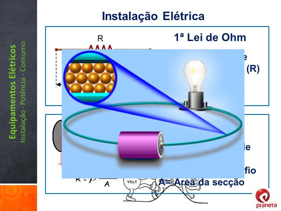 Equipamentos Elétricos Instalação - Potência - Consumo Instalação Elétrica 1ª Lei de Ohm U / i = constante U / i = Resistência (R) U = R. i 2ª Lei de