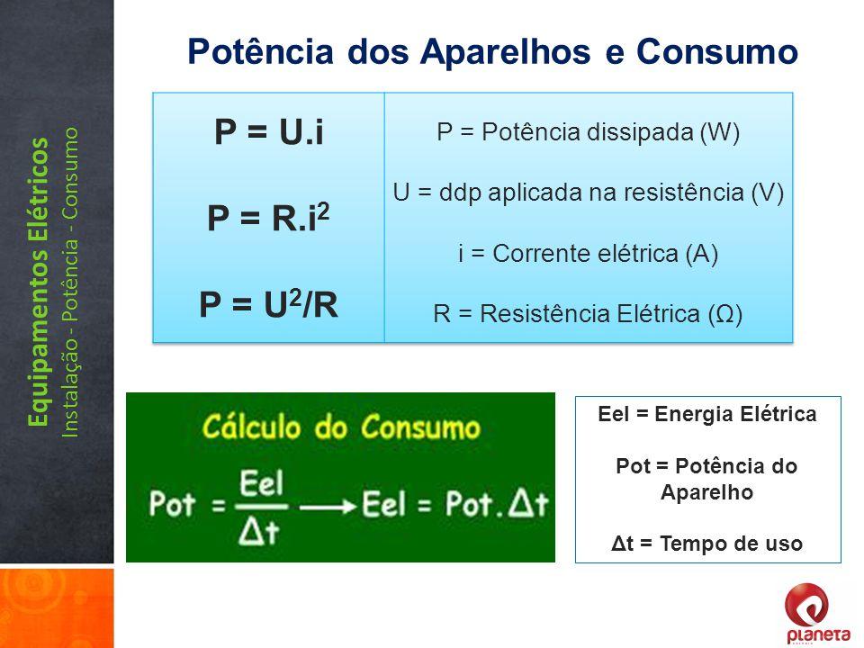 Equipamentos Elétricos Instalação - Potência - Consumo Potência dos Aparelhos e Consumo Eel = Energia Elétrica Pot = Potência do Aparelho Δt = Tempo d
