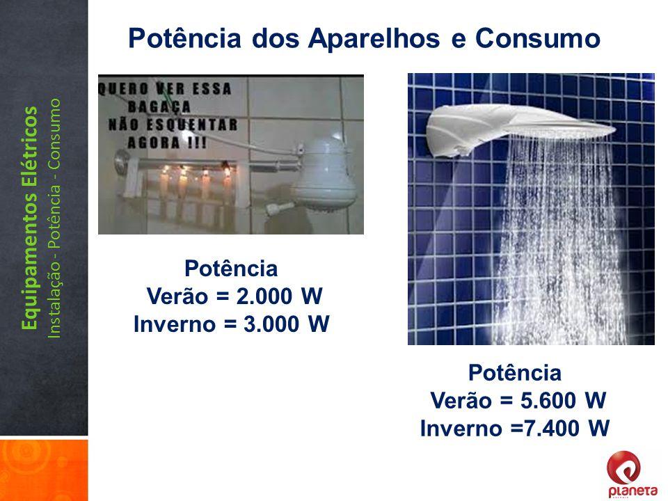 Equipamentos Elétricos Instalação - Potência - Consumo Potência dos Aparelhos e Consumo Potência Verão = 2.000 W Inverno = 3.000 W Potência Verão = 5.