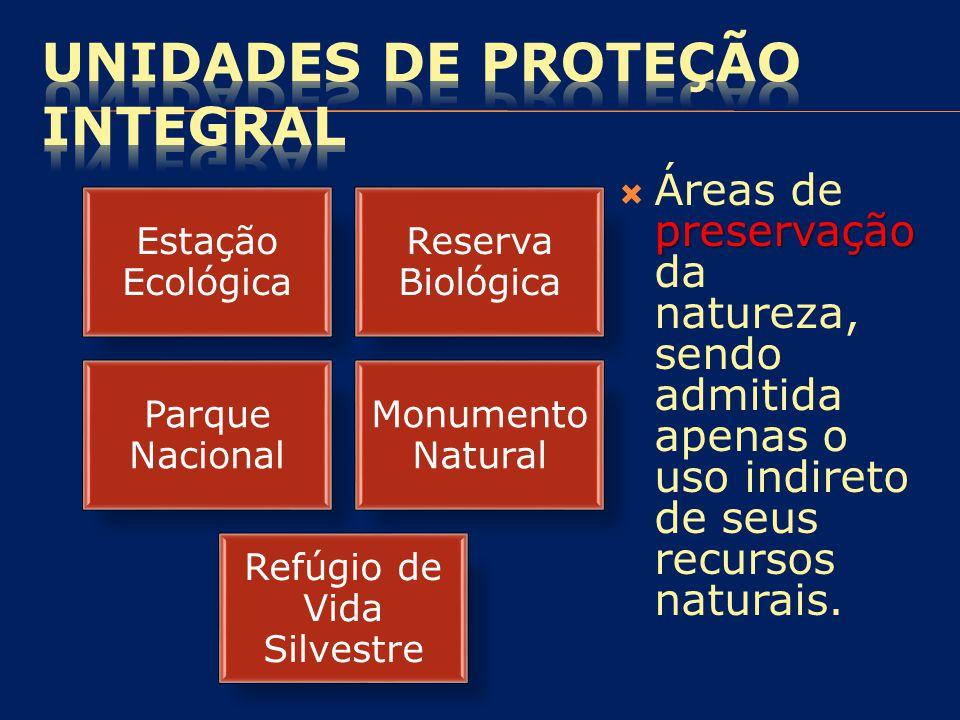Estação Ecológica Reserva Biológica Parque Nacional Monumento Natural Refúgio de Vida Silvestre preservação  Áreas de preservação da natureza, sendo