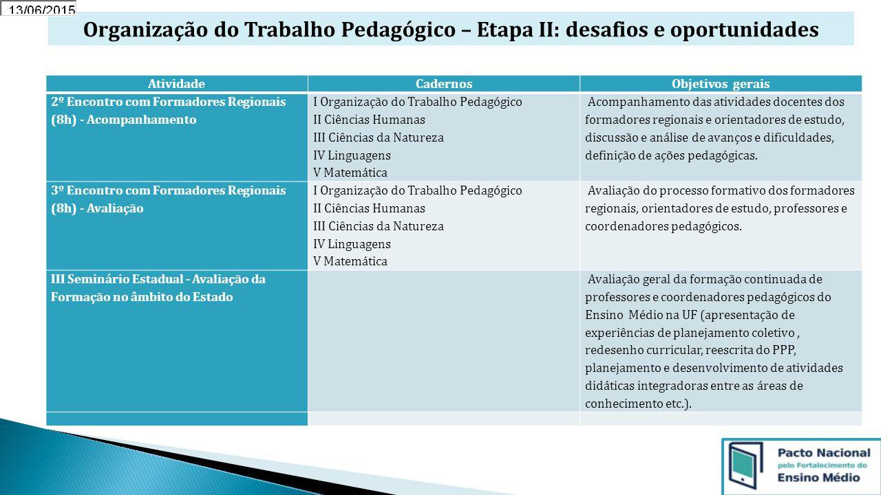 AtividadeCadernosObjetivos gerais 2º Encontro com Formadores Regionais (8h) - Acompanhamento I Organização do Trabalho Pedagógico II Ciências Humanas