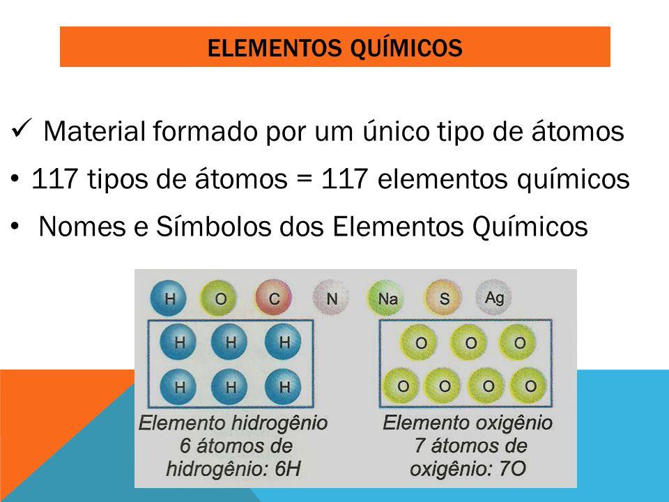 ELEMENTOS QUÍMICOS Material formado por um único tipo de átomos 117 tipos de átomos = 117 elementos químicos Nomes e Símbolos dos Elementos Químicos