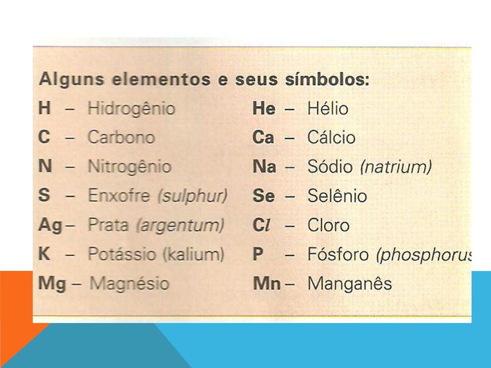 MOLÉCULAS Agrupamento de átomos