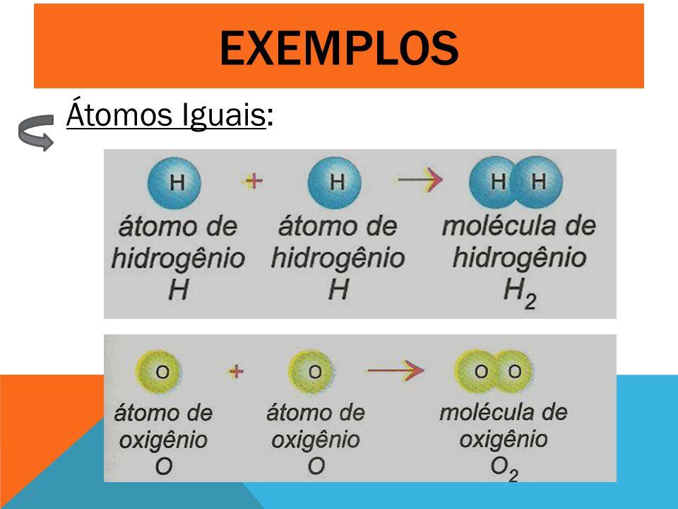 EXEMPLOS Átomos Iguais: