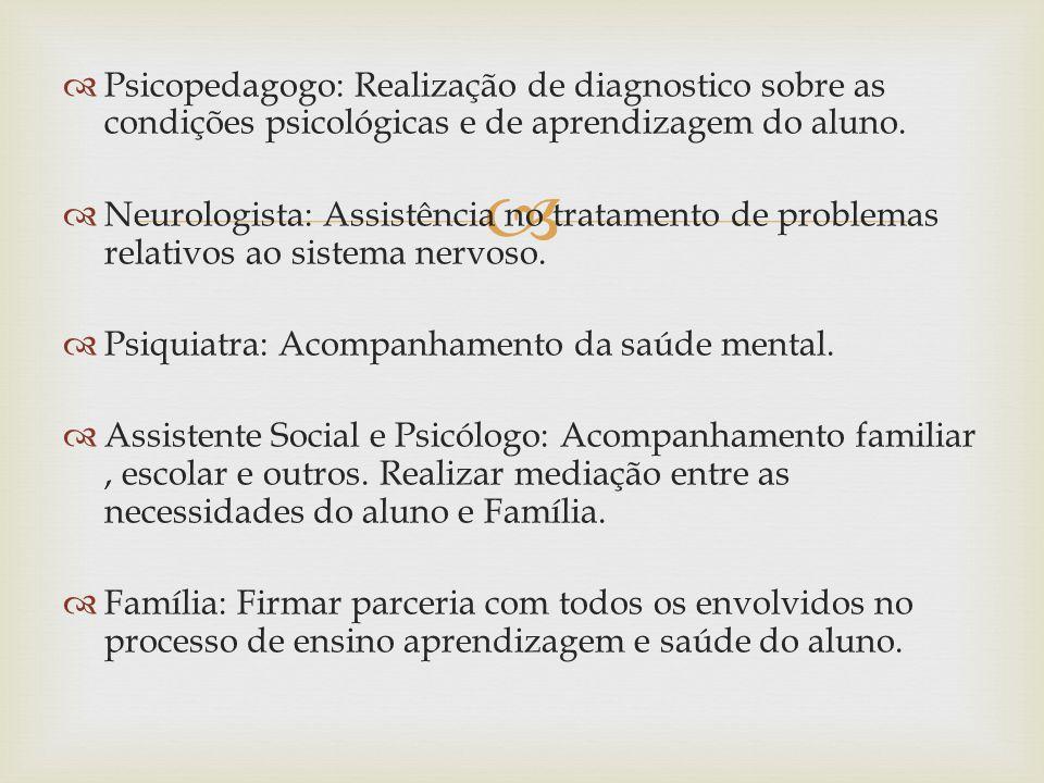   Psicopedagogo: Realização de diagnostico sobre as condições psicológicas e de aprendizagem do aluno.  Neurologista: Assistência no tratamento de