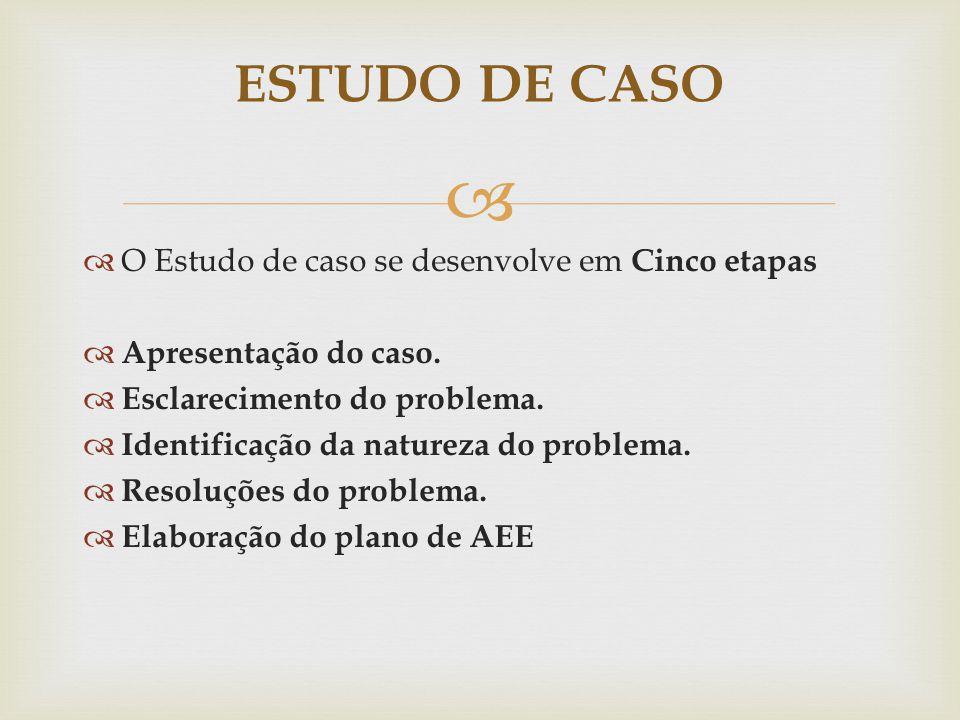   O Estudo de caso se desenvolve em Cinco etapas  Apresentação do caso.  Esclarecimento do problema.  Identificação da natureza do problema.  Re