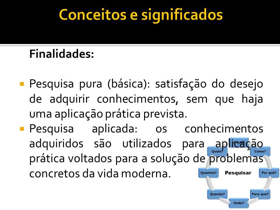 Finalidades:  Pesquisa pura (básica): satisfação do desejo de adquirir conhecimentos, sem que haja uma aplicação prática prevista.