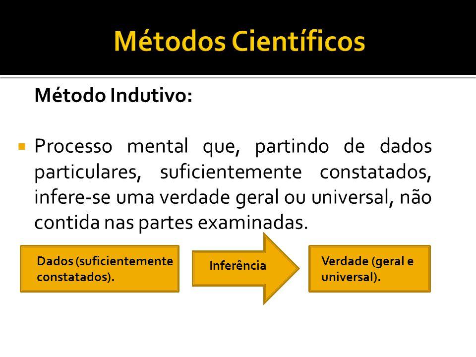 Método Indutivo:  Processo mental que, partindo de dados particulares, suficientemente constatados, infere-se uma verdade geral ou universal, não contida nas partes examinadas.