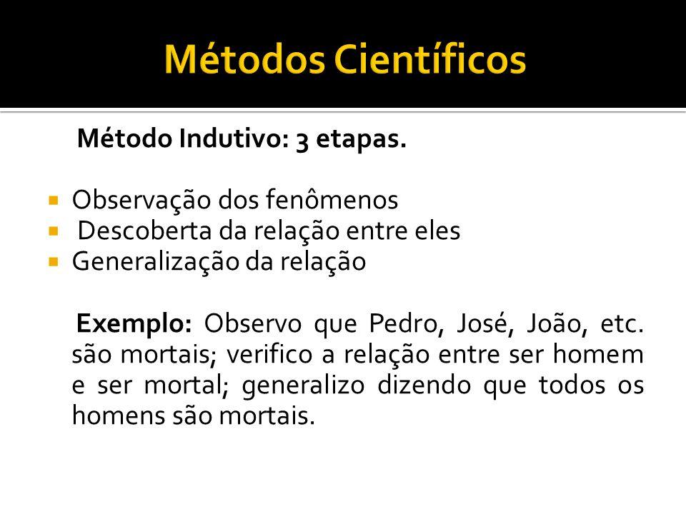 Método Indutivo: 3 etapas.