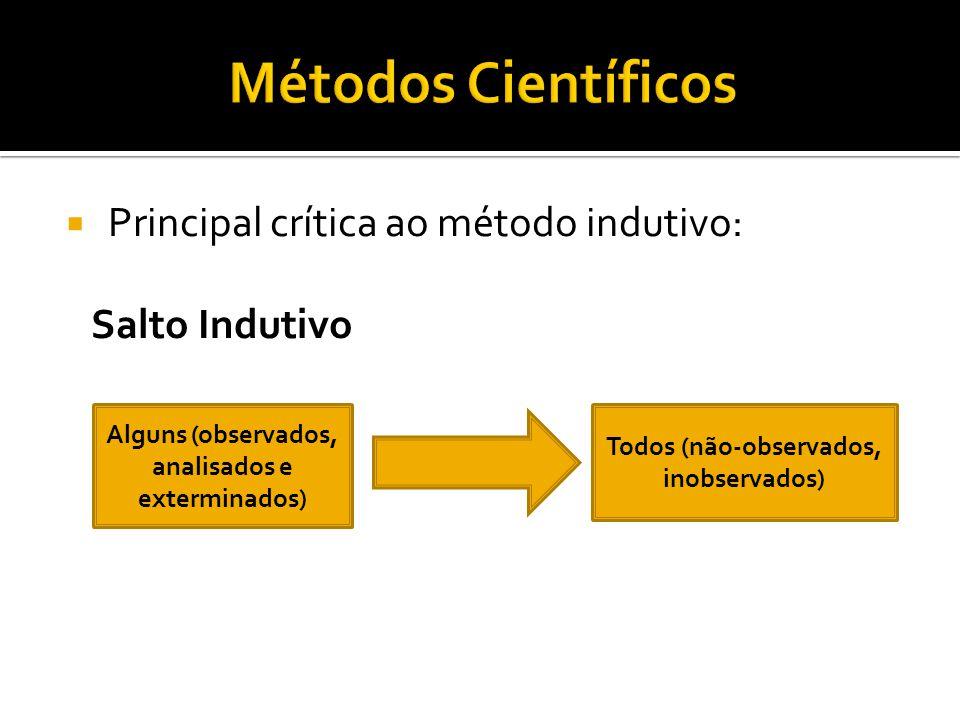  Principal crítica ao método indutivo: Salto Indutivo Alguns (observados, analisados e exterminados) Todos (não-observados, inobservados)