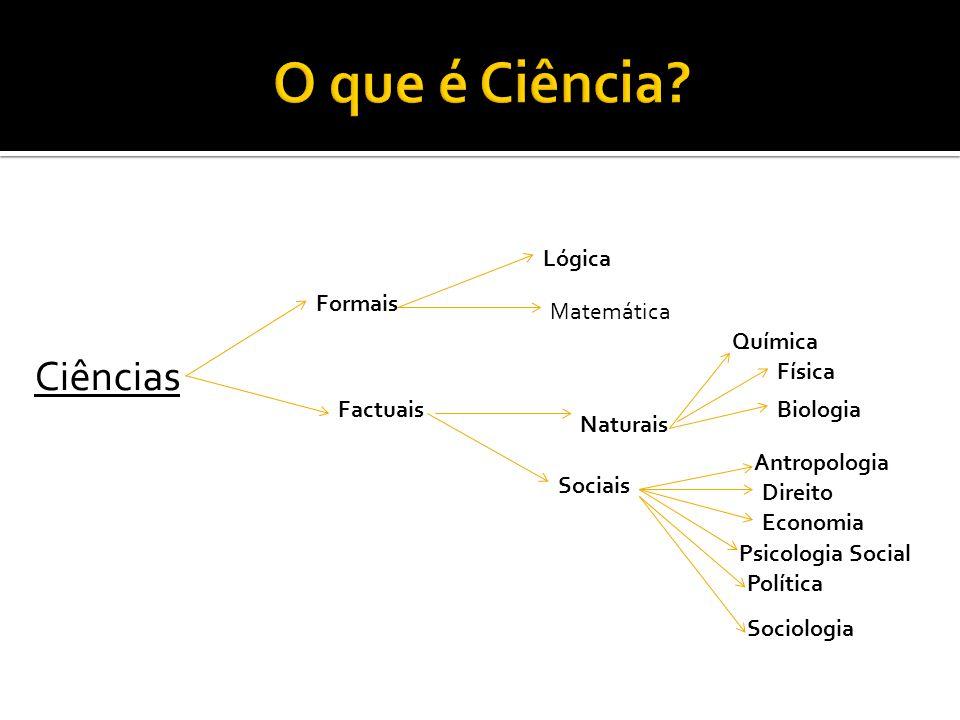 Ciências Formais Factuais Lógica Matemática Naturais Sociais Química Física Biologia Antropologia Direito Economia Psicologia Social Política Sociologia