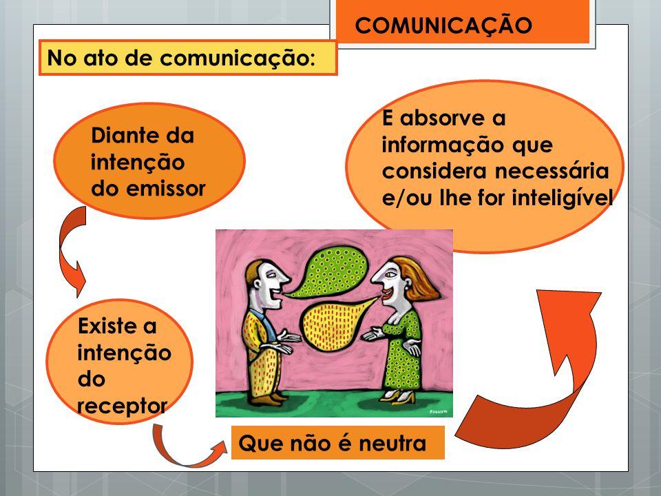 Diante da intenção do emissor Existe a intenção do receptor E absorve a informação que considera necessária e/ou lhe for inteligível No ato de comunic