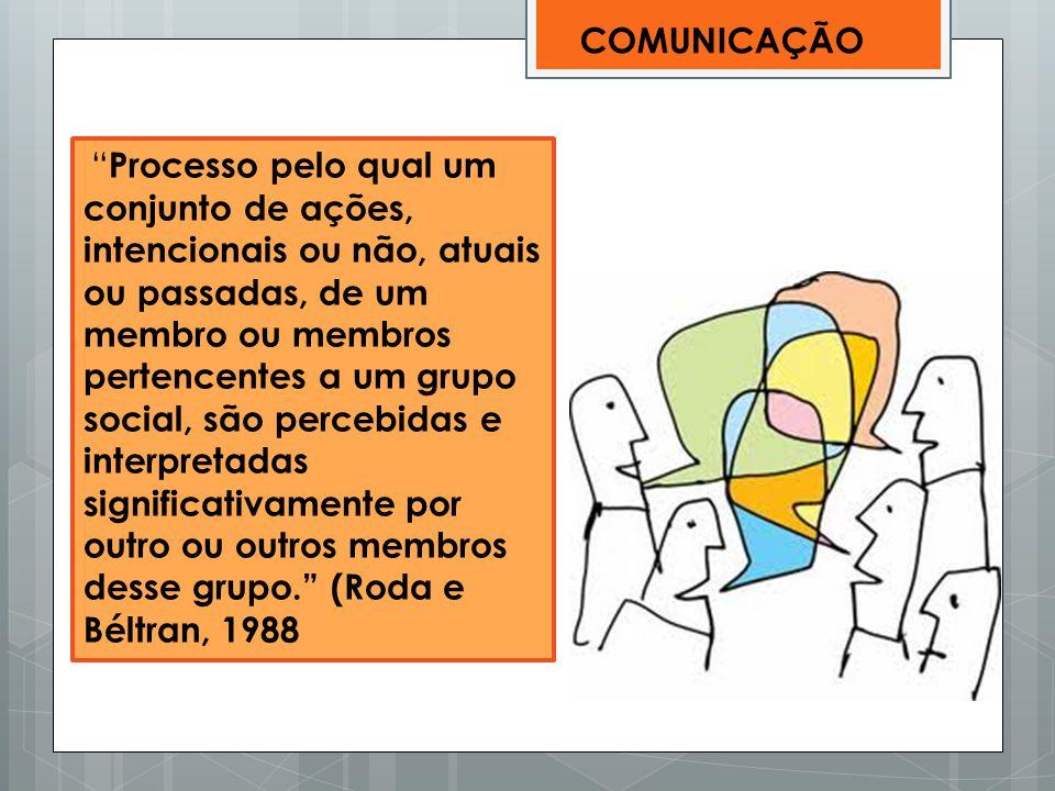""""""" Processo pelo qual um conjunto de ações, intencionais ou não, atuais ou passadas, de um membro ou membros pertencentes a um grupo social, são perceb"""