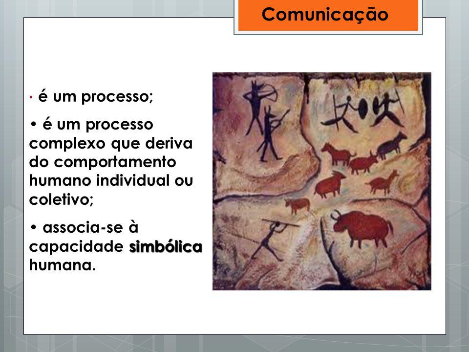 é um processo; é um processo complexo que deriva do comportamento humano individual ou coletivo; simbólica associa-se à capacidade simbólica humana. C