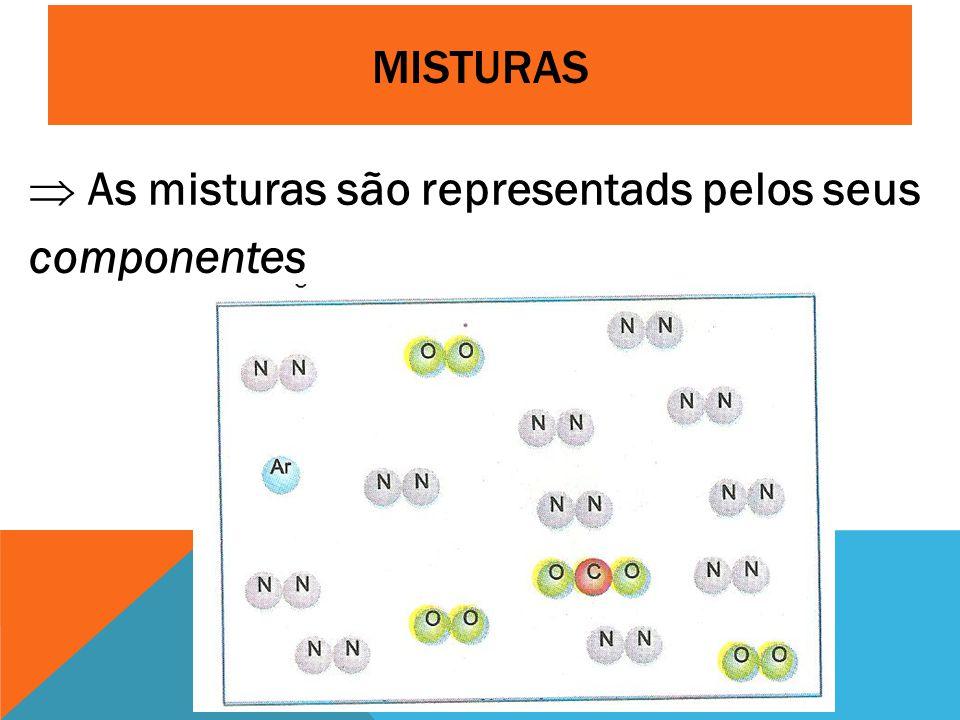 MISTURAS  As misturas são representads pelos seus componentes