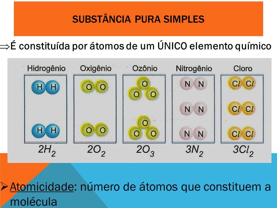 SUBSTÂNCIA PURA SIMPLES  É constituída por átomos de um ÚNICO elemento químico  Atomicidade: número de átomos que constituem a molécula