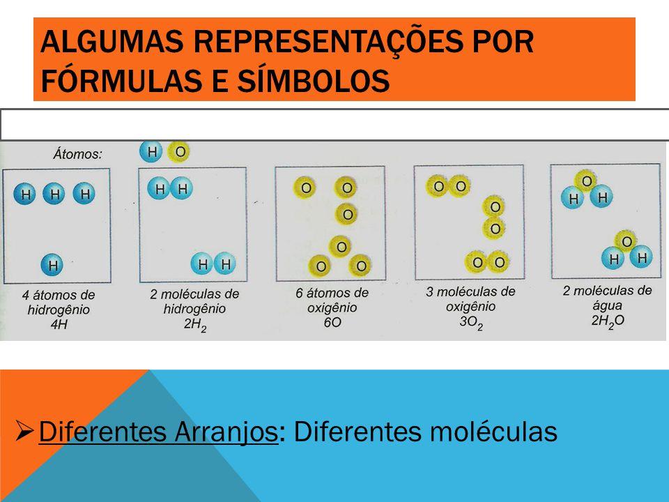 ALGUMAS REPRESENTAÇÕES POR FÓRMULAS E SÍMBOLOS  Diferentes Arranjos: Diferentes moléculas