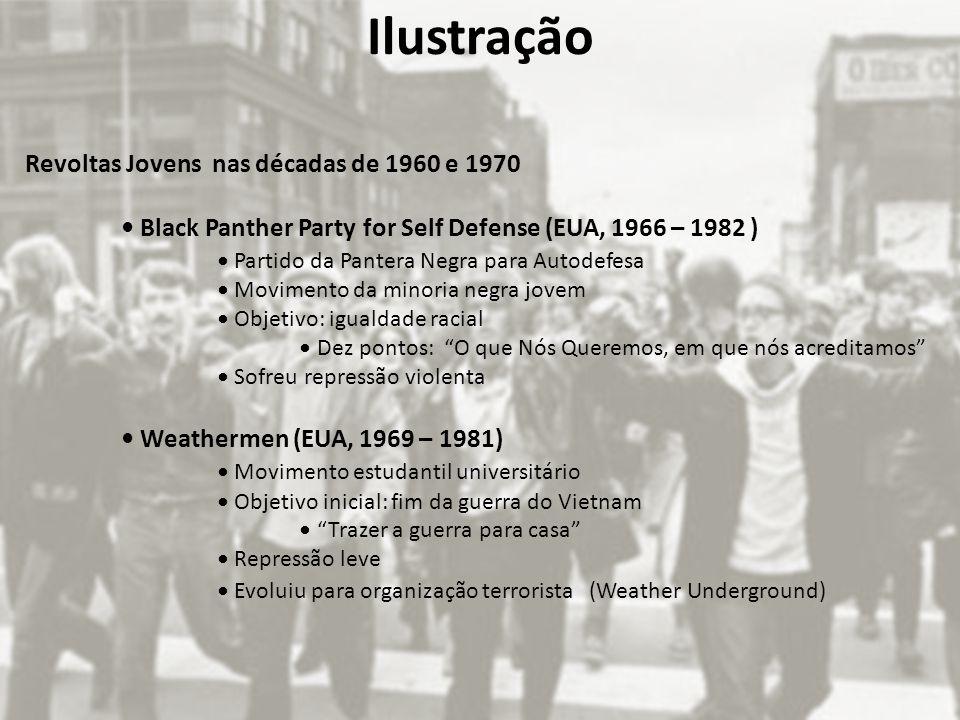 Ilustração Revoltas Jovens nas décadas de 1960 e 1970 Black Panther Party for Self Defense (EUA, 1966 – 1982 ) Partido da Pantera Negra para Autodefes