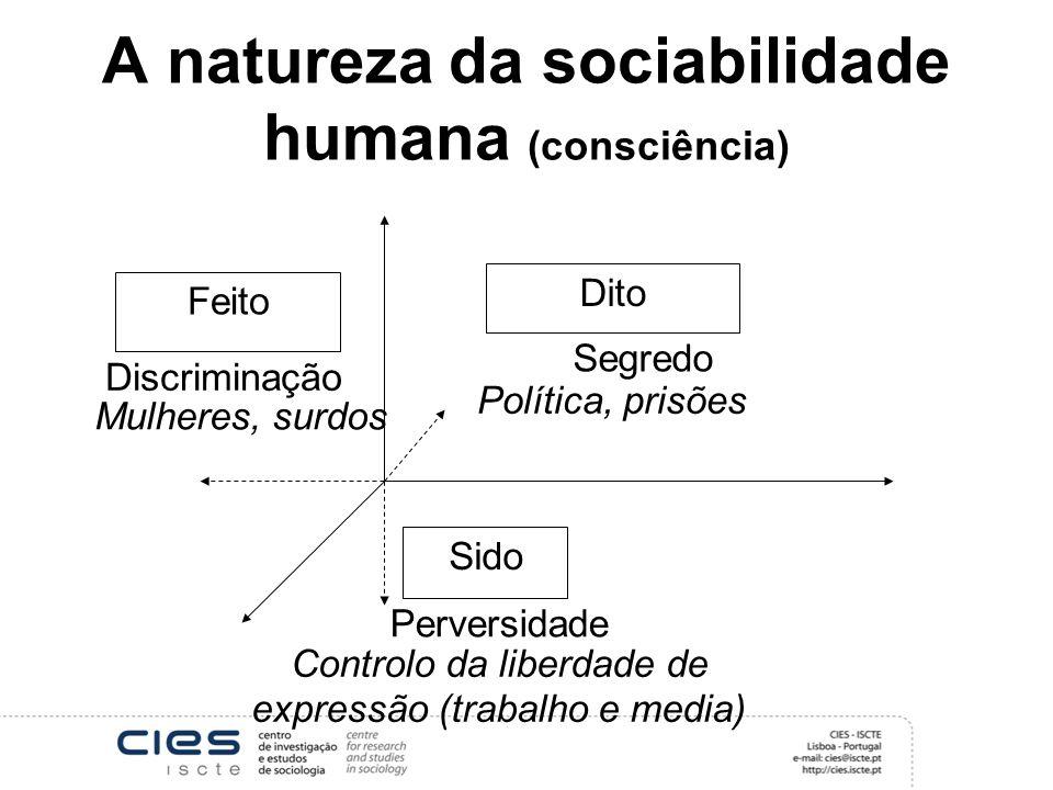 A natureza da sociabilidade humana (consciência) Feito Dito Sido Perversidade Discriminação Segredo Política, prisões Mulheres, surdos Controlo da liberdade de expressão (trabalho e media)