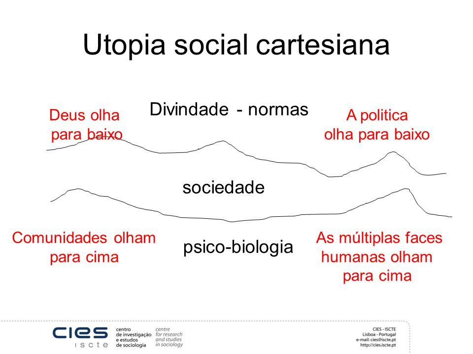 Utopia social cartesiana sociedade psico-biologia Divindade - normas Deus olha para baixo As múltiplas faces humanas olham para cima Comunidades olham