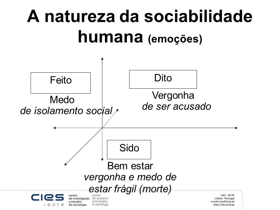 A natureza da sociabilidade humana (emoções) Feito Dito Sido Bem estar Medo Vergonha de ser acusado de isolamento social vergonha e medo de estar frágil (morte)
