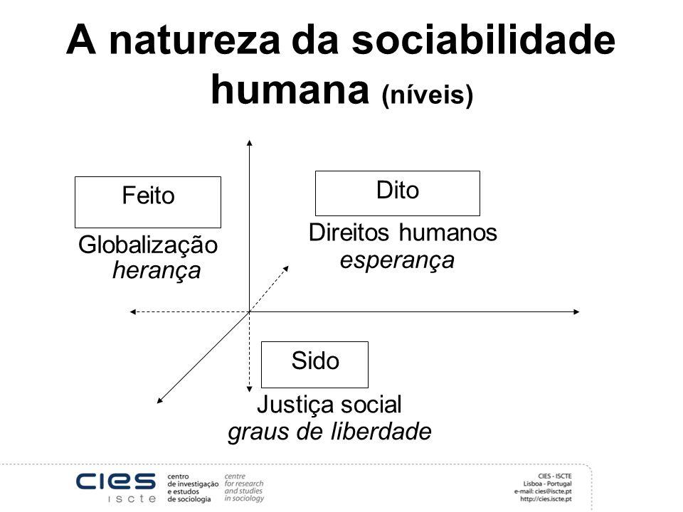 A natureza da sociabilidade humana (filosofias) Feito Dito Sido Realismo Institucionalismo Idealismo China Europa EUA
