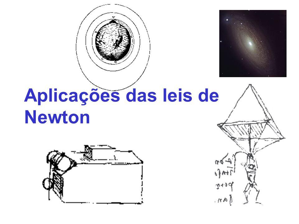 Força normal e movimento circular Portanto: