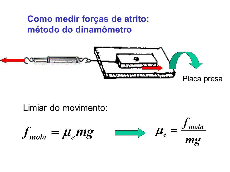 Como medir forças de atrito: método do dinamômetro Placa presa Limiar do movimento: