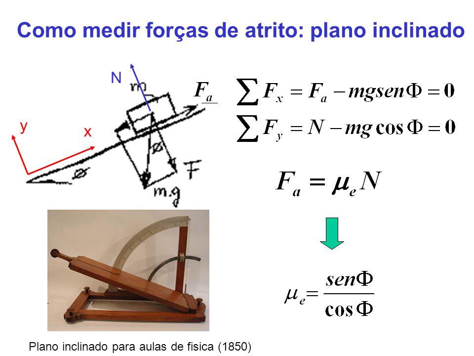 Como medir forças de atrito: plano inclinado y x N Plano inclinado para aulas de fisica (1850)