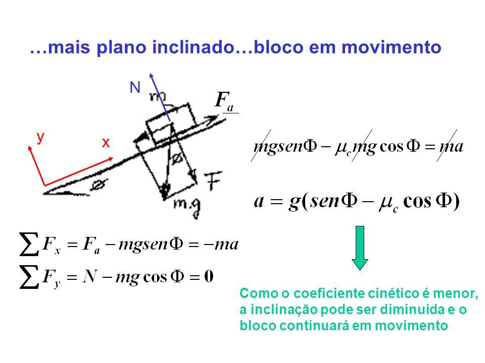 …mais plano inclinado…bloco em movimento y x N Como o coeficiente cinético é menor, a inclinação pode ser diminuida e o bloco continuará em movimento
