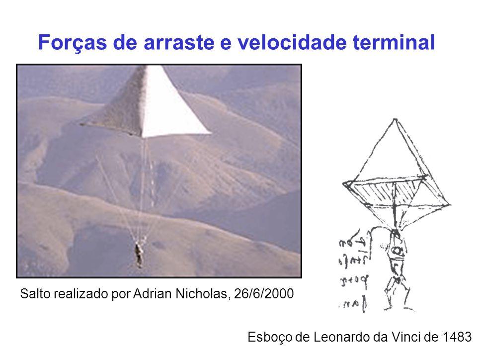 Forças de arraste e velocidade terminal Esboço de Leonardo da Vinci de 1483 Salto realizado por Adrian Nicholas, 26/6/2000