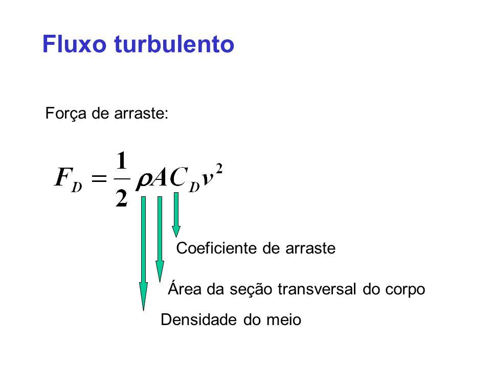 Fluxo turbulento Força de arraste: Coeficiente de arraste Área da seção transversal do corpo Densidade do meio