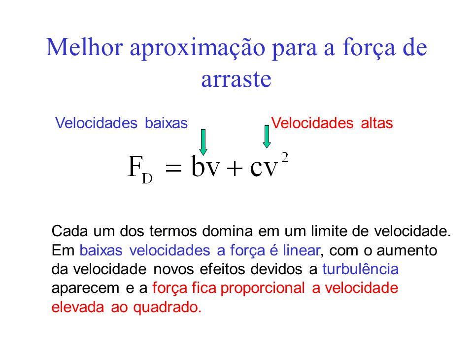 Melhor aproximação para a força de arraste Velocidades baixasVelocidades altas Cada um dos termos domina em um limite de velocidade.