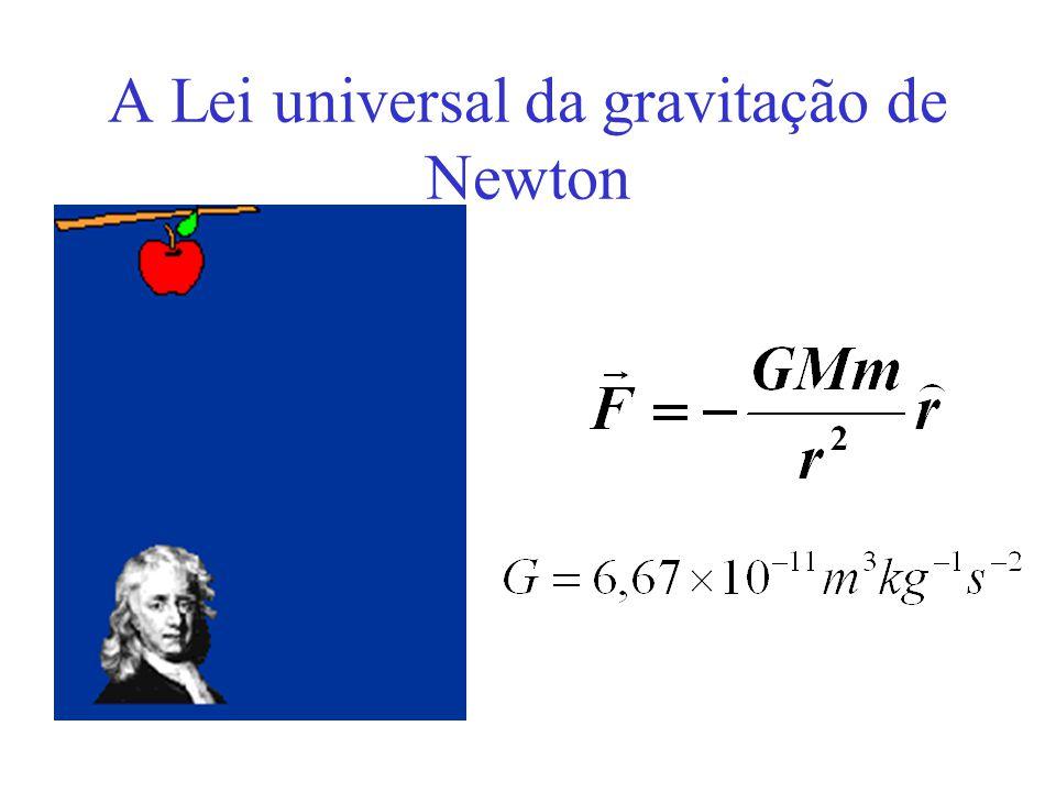 A Lei universal da gravitação de Newton