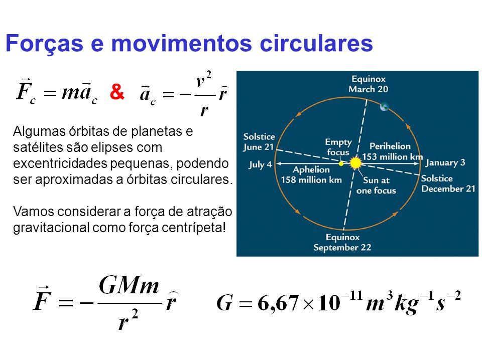 Forças e movimentos circulares & Algumas órbitas de planetas e satélites são elipses com excentricidades pequenas, podendo ser aproximadas a órbitas circulares.