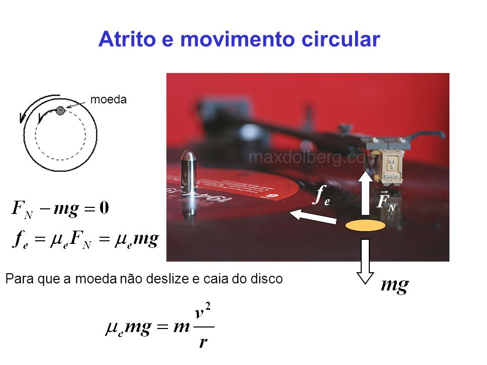Atrito e movimento circular moeda Para que a moeda não deslize e caia do disco