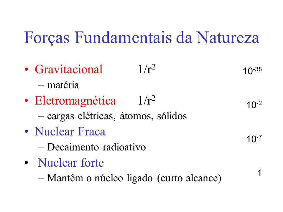 Forças Fundamentais da Natureza Gravitacional1/r 2 –matéria Eletromagnética1/r 2 –cargas elétricas, átomos, sólidos Nuclear Fraca –Decaimento radioativo Nuclear forte –Mantêm o núcleo ligado (curto alcance) 10 -38 10 -2 10 -7 1