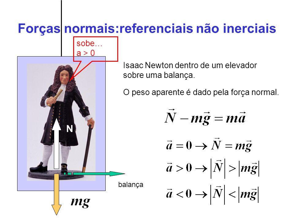Forças normais:referenciais não inerciais Isaac Newton dentro de um elevador sobre uma balança.